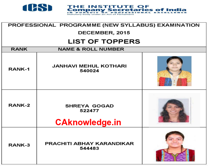 CS Professional Dec 2015 Toppers List