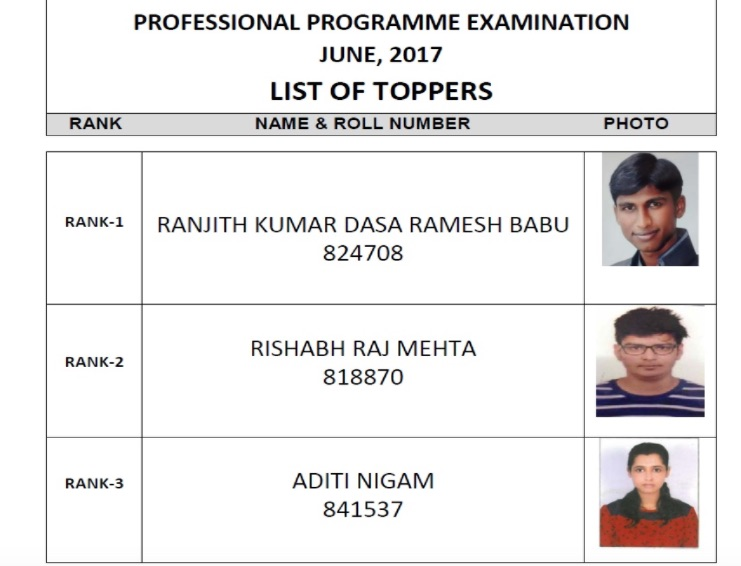CS Professional Toppers List June 2017