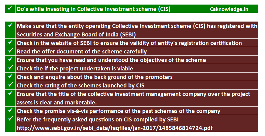 Do's in dealing with collective Investment scheme