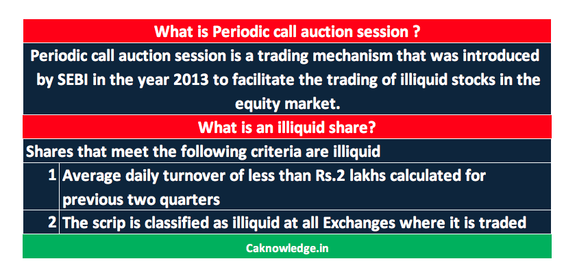Periodic Call Auction Session